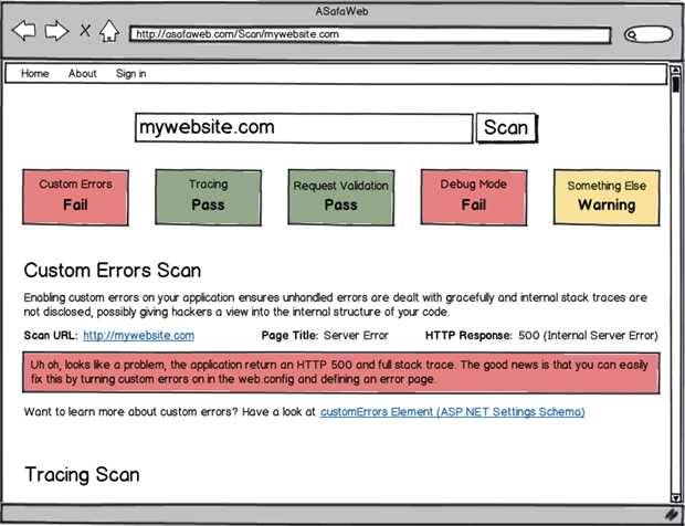 Mockup of the ASafaWeb user interface