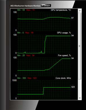 GPU running at 94%