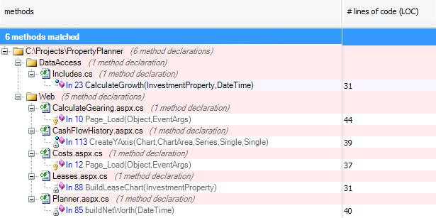 Lines of code report