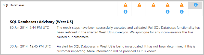 SQL Azure outage