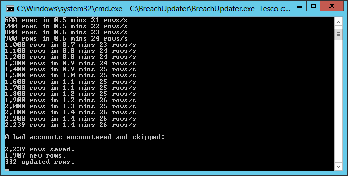"Import result for HIBP showing 332 of 2,239 rows were ""updated"""