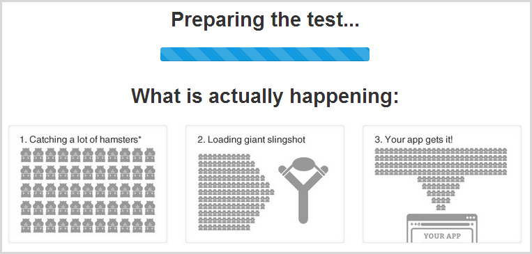 "loader.io ""Preparing the test..."""