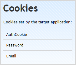 List of all cookies set by the system