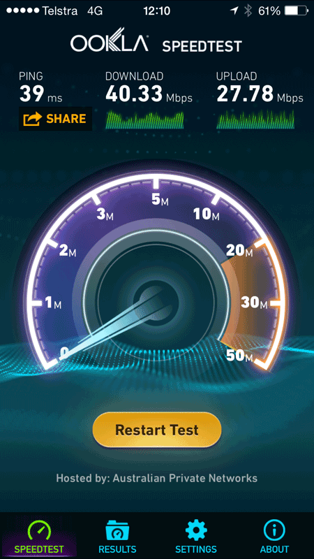40.33Mbps download with no VPN