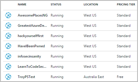 List of sites in Azure