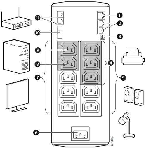 Diagram of ports on the back of the UPS