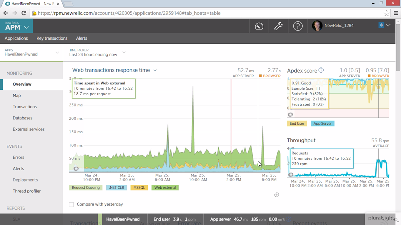 New Relic monitoring