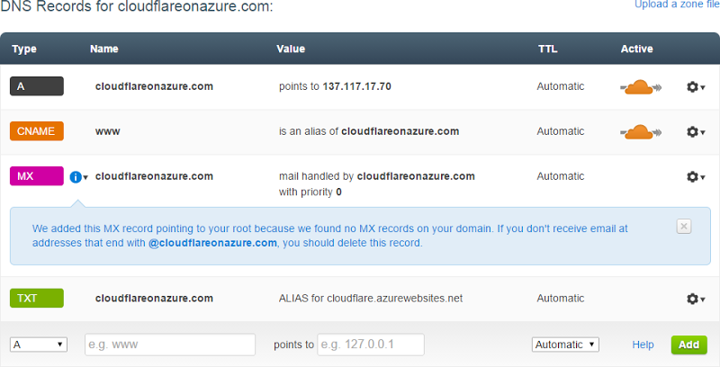 The DNS records CloudFlare found for cloudflareonazure.com
