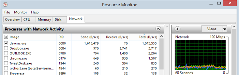 Resource Monitor showing Visual Studio uploading at 1,615,555 B/sec