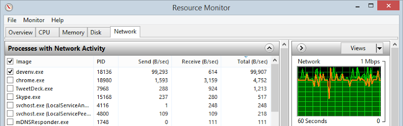 Resource Monitor showing Visual Studio uploading at 99,907 B/sec