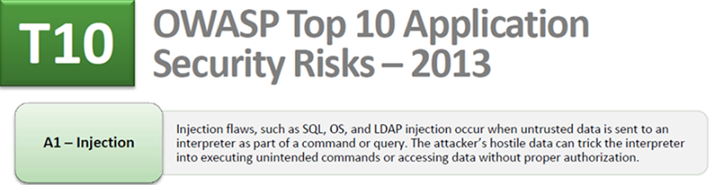 SQL injection at the number 1 position in the 2013 OWASP Top 10
