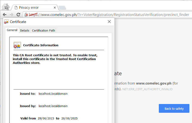 Cert is issued for localhost