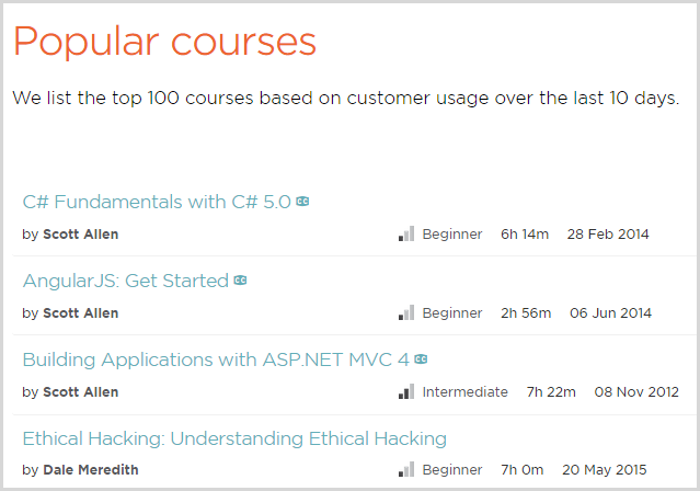 Understanding Ethical Hacking is the 4th most popular course