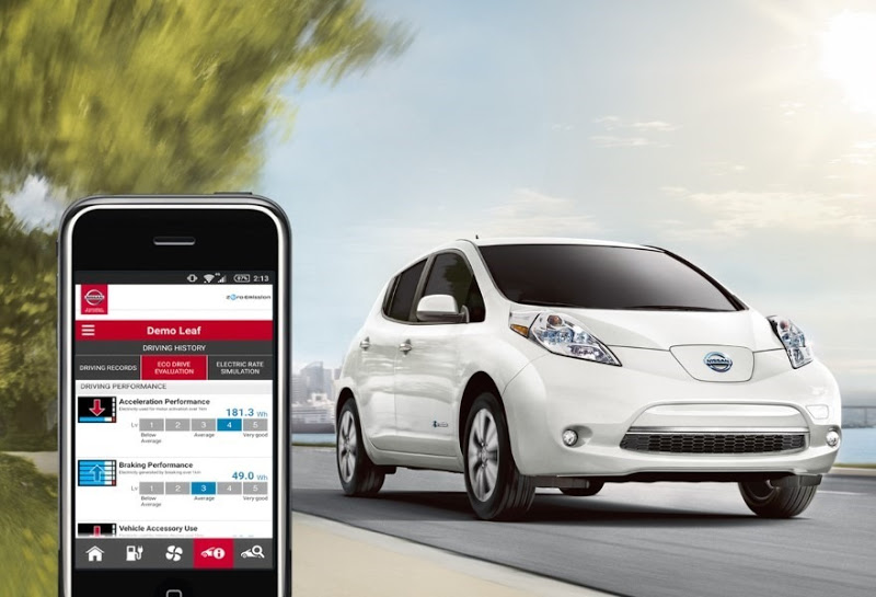 Troy Hunt: Controlling vehicle features of Nissan LEAFs