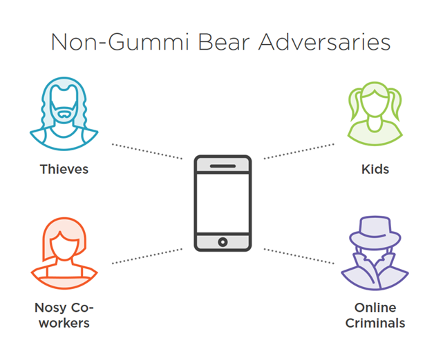 Non-Gummi Bear Adversaries
