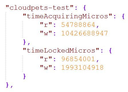 cloudpets-test on Shodan