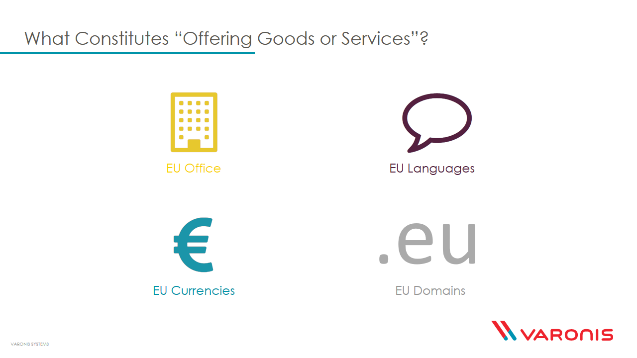 EU Office, EU Languages, EU Currencies, EU Domains