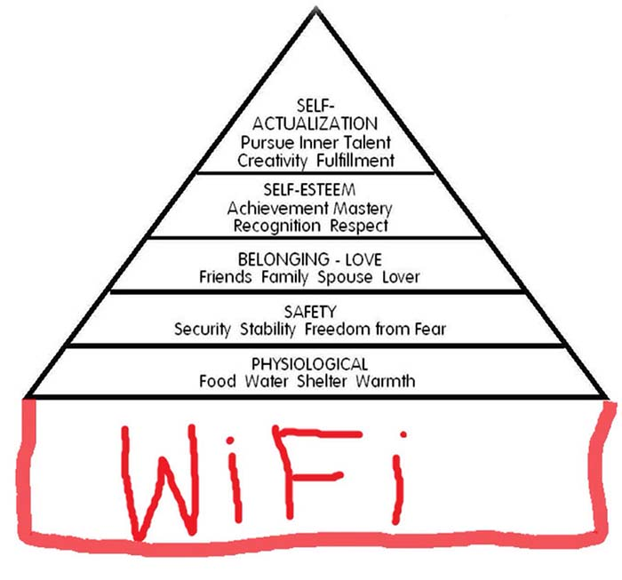 Maslow's hierarchy of needs (with wifi)