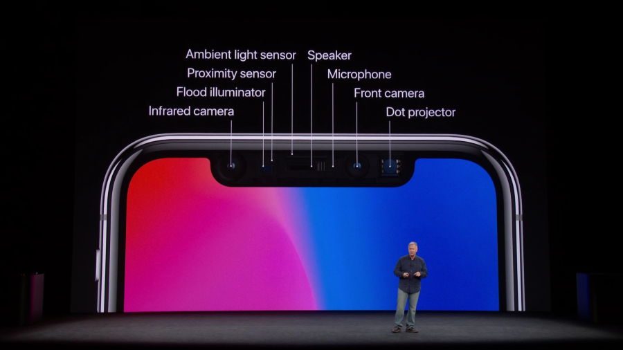 Sensors on the front of the iPhone X